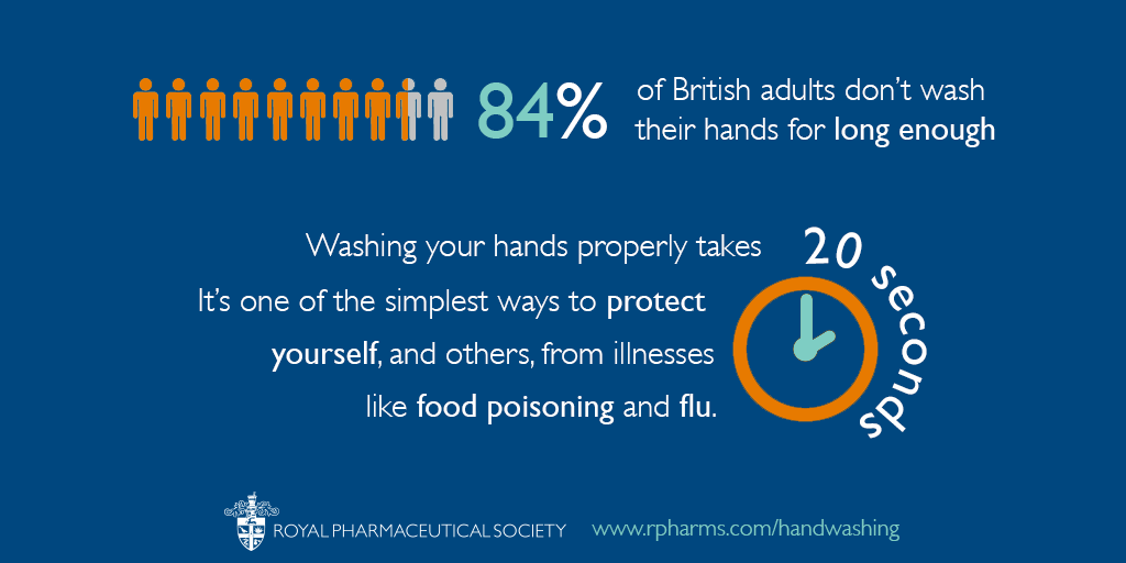 Handwashing - Infographic 3