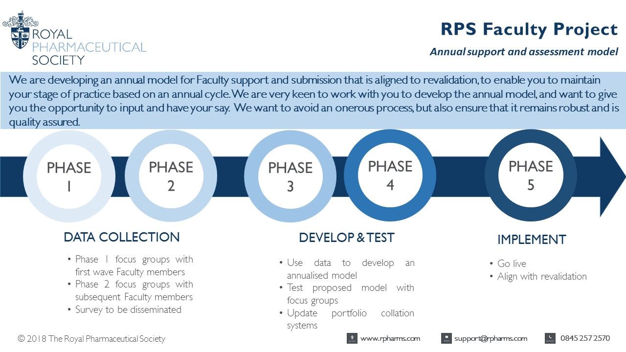 20180724 RPS annualisation model infographicfinal2